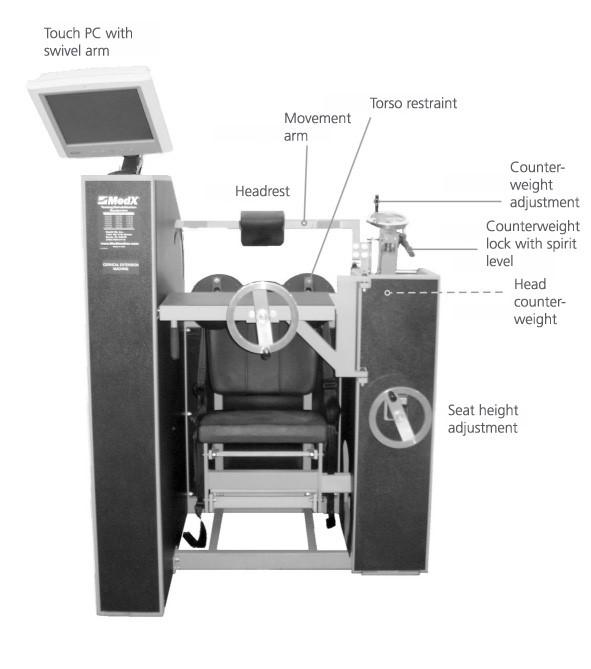 Vista frontal máquina medx para el dolor cervical en Wunder Training