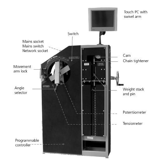 Vista lateral máquina medx para el dolor cervical en Wunder Training