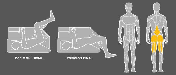 A1 Extensión de caderas Wunder Training